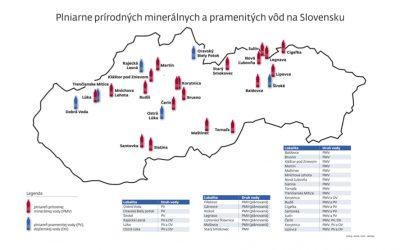 Slovensko, krajina plná vody